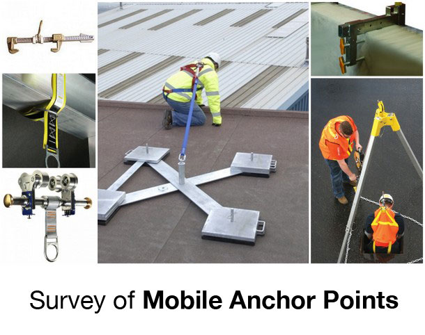 Survey of Mobile Anchor Points